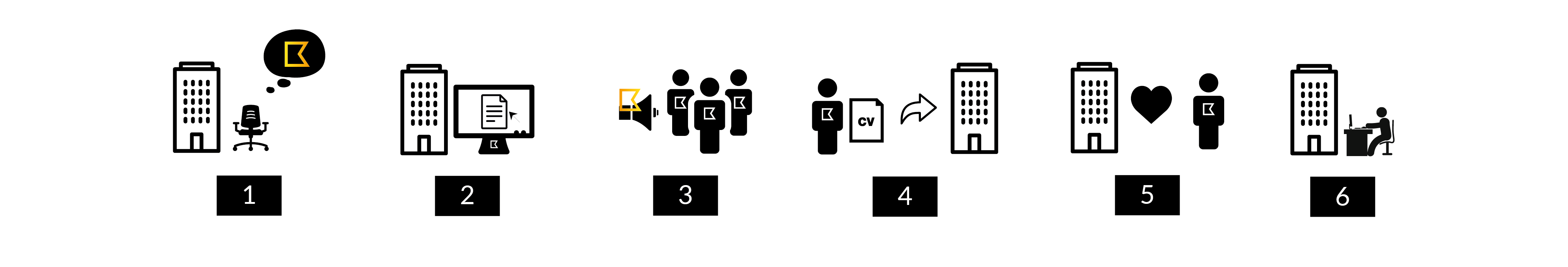 procedimiento kschool empleo-02-01