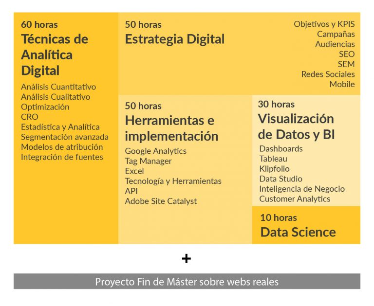 master analitica web kschool-01