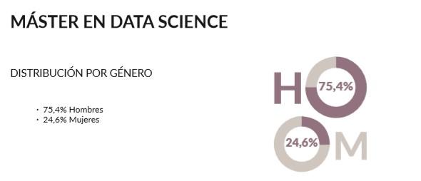 DatosDataScience