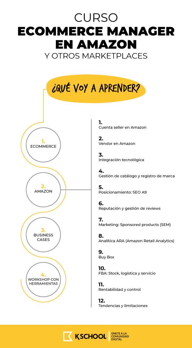 temario_ecommerce